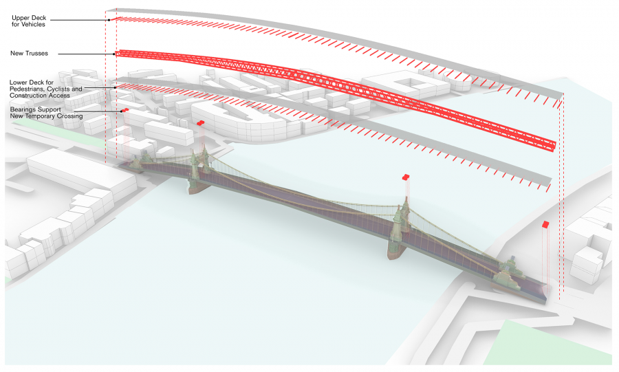 CGI showing the vertical structure of the temporary crossing. Bottom, bearings support new temporary crossing. Level 1, lower deck for pedestrians, cyclists and construction workers. Level 2, new trusses. Top, upper deck for vehicles